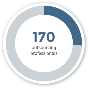 outsourcing-professionals-uk-numbers